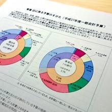 平成27年第2回区づくり推進横浜市会議員会議