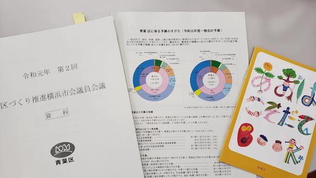 区づくり推進横浜市会議員会議