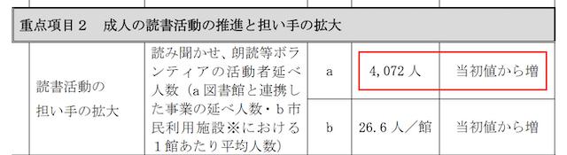 第二次横浜市民読書活動推進計画(素案)